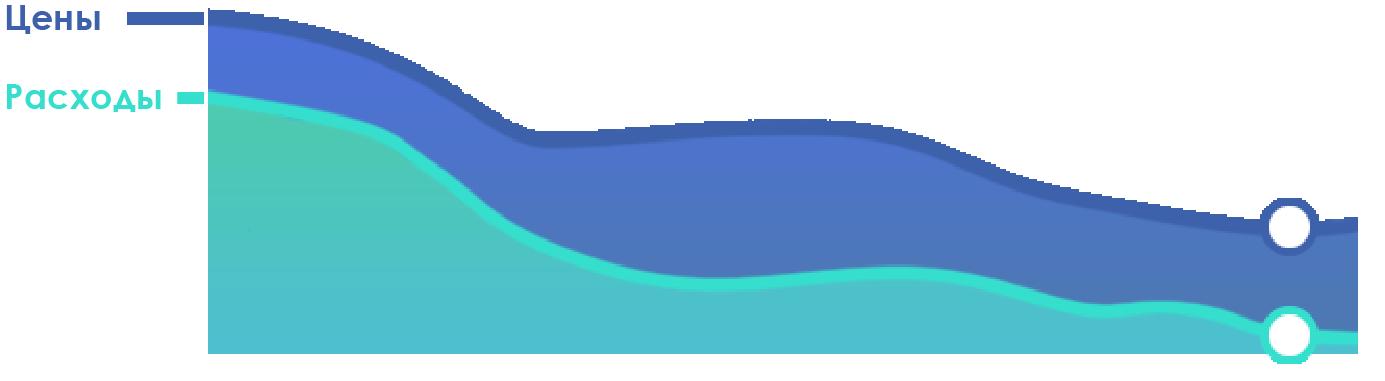 Как HTTP-2 сделает веб быстрее - 21