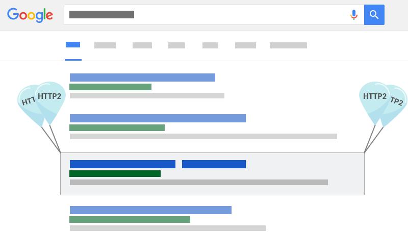 Как HTTP-2 сделает веб быстрее - 25