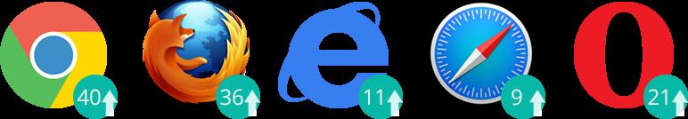 Как HTTP-2 сделает веб быстрее - 27