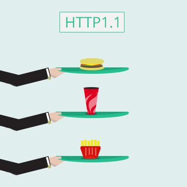 Как HTTP-2 сделает веб быстрее - 4