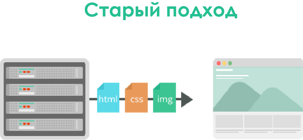Как HTTP-2 сделает веб быстрее - 8