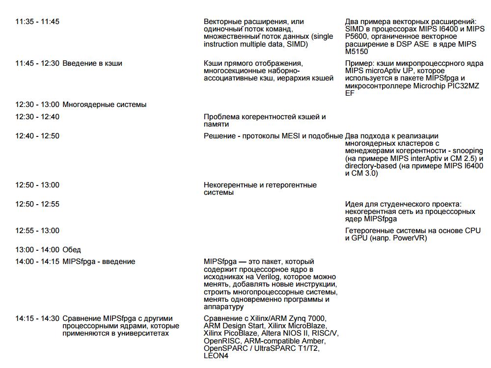 Семинары по введению во всё: от верилога и цифровой логики до микроархитектуры встроенных процессоров и RTOS-ов - 10