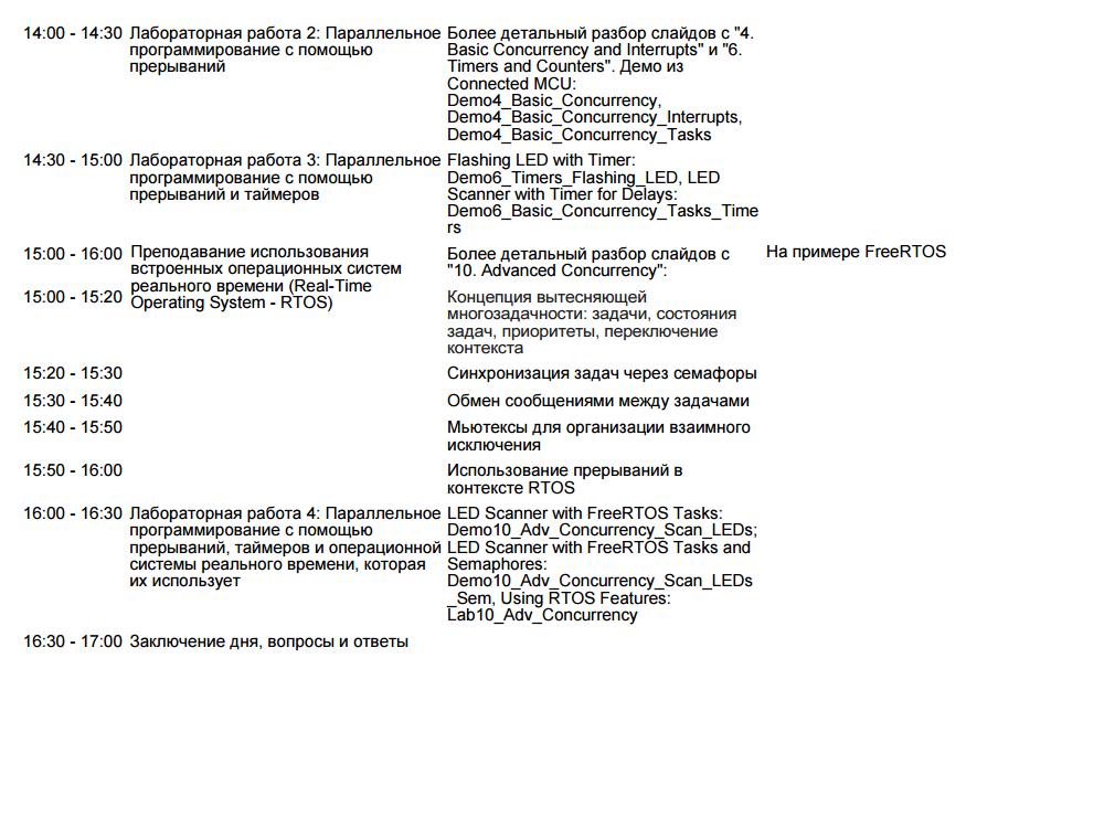 Семинары по введению во всё: от верилога и цифровой логики до микроархитектуры встроенных процессоров и RTOS-ов - 13