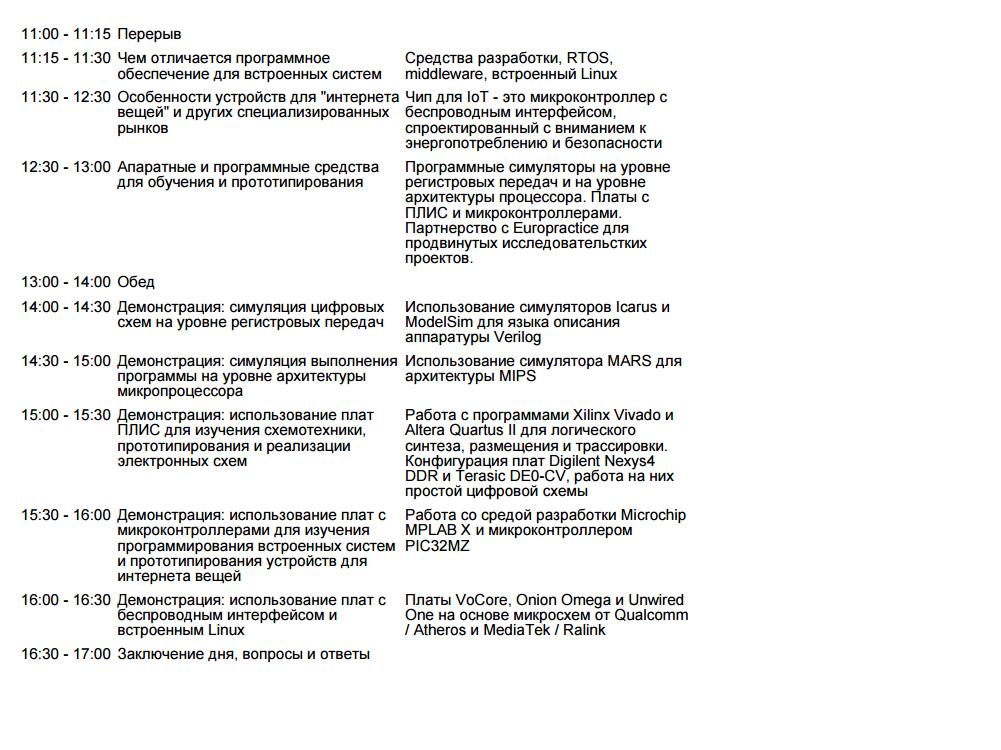Семинары по введению во всё: от верилога и цифровой логики до микроархитектуры встроенных процессоров и RTOS-ов - 4