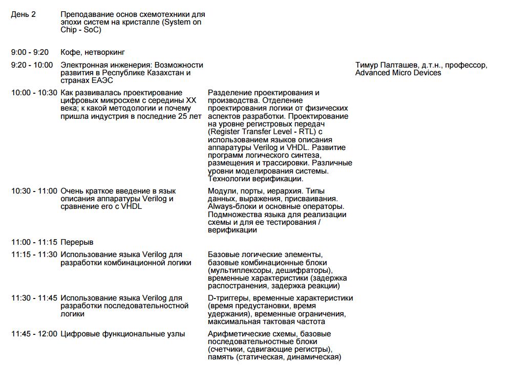 Семинары по введению во всё: от верилога и цифровой логики до микроархитектуры встроенных процессоров и RTOS-ов - 5