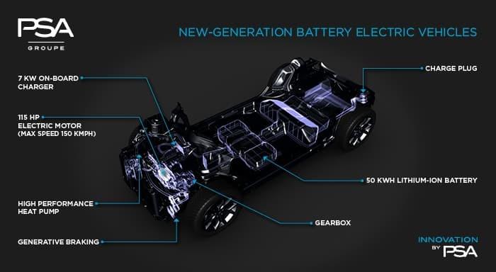 Model 3, Apple car и ещё 20 новых моделей электрических автомобилей - 13