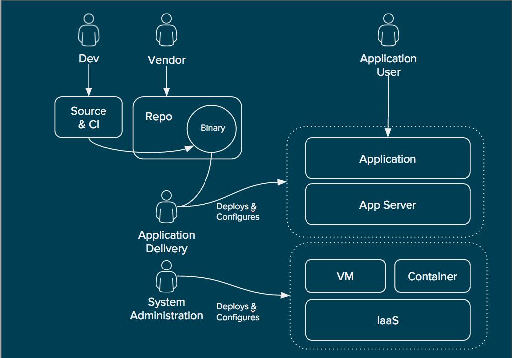 Улучшение дизайна сервиса в модели IaaS - 2