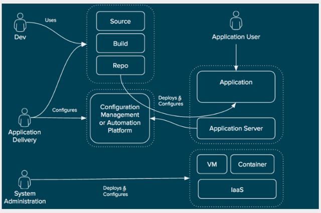 Улучшение дизайна сервиса в модели IaaS - 3