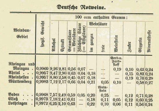 Chimia: пищевой контрафакт Швейцарии - 3
