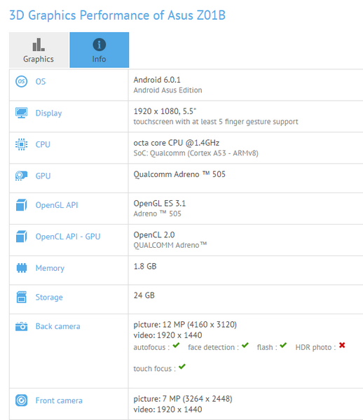 Asus может готовить преемника смартфону Zenfone 3 Max или Zenfone 3 Laser