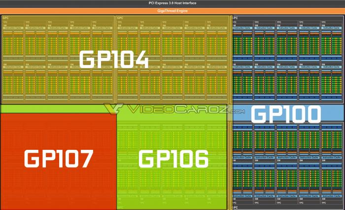 Карта GeForce GTX Titan P получит очень длинную печатную плату