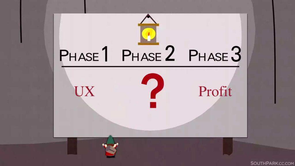 UX как инвестиция