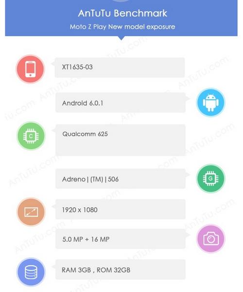 Подтверждены параметры смартфона Moto Z Play