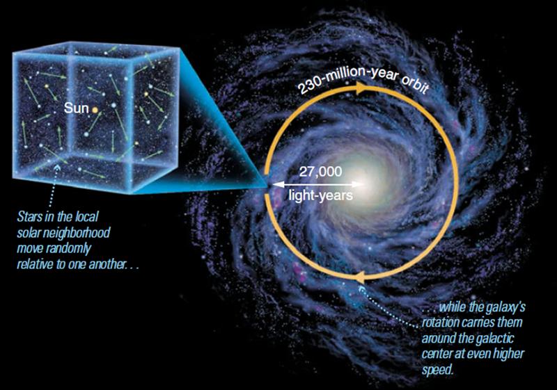 Спросите Итана №70: Есть ли у Вселенной центр? - 1