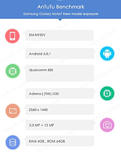Параметры смартфона Samsung Galaxy Note7 подтверждены AnTuTu