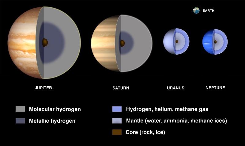 Спросите Итана №71: тяжёлые планеты, лёгкое Солнце? - 13