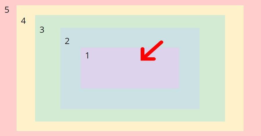 Важные аспекты работы браузера для разработчиков. Часть 2 - 3