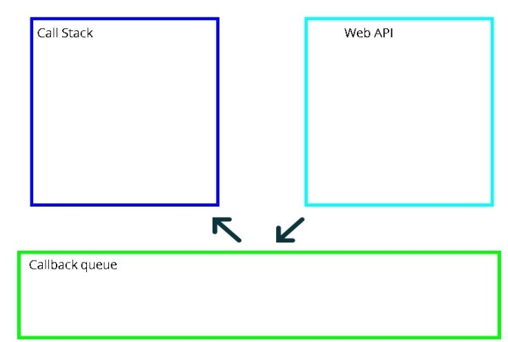 Важные аспекты работы браузера для разработчиков. Часть 2 - 5