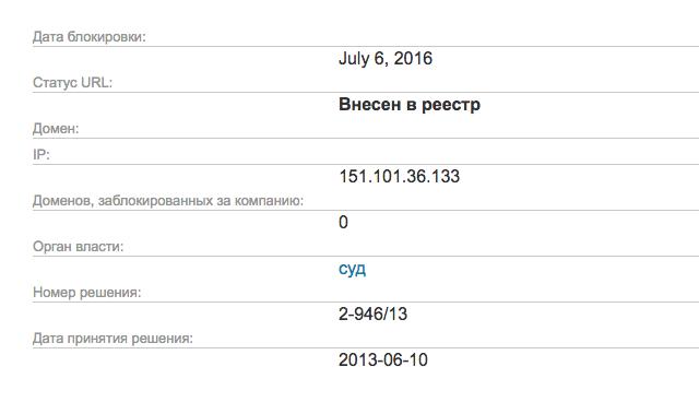 Очередная блокировка части IP-адресов GitHub - 4