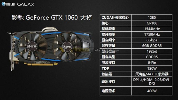 Производители не спешат разгонять видеокарты GeForce GTX 1060
