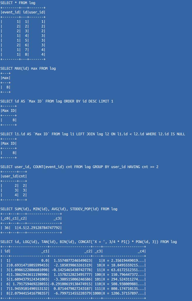 Создание индексов с помощью Spark SQL - 1