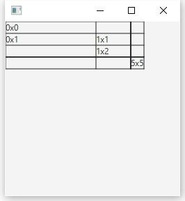 Введение в JavaFx и работа с layout в примерах - 16