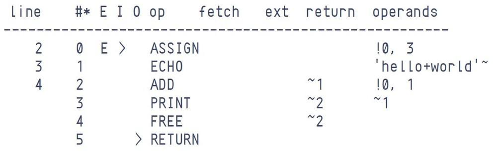 Введение в компиляторы, интерпретаторы и JIT'ы - 1