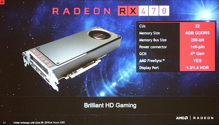 Видеокарта Radeon RX 460 содержит не все потоковые процессоры GPU Polaris 11