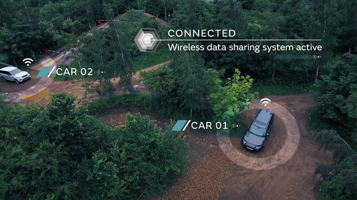 Система, создаваемая Jaguar Land, поддерживает согласованное движение нескольких машин в колонне