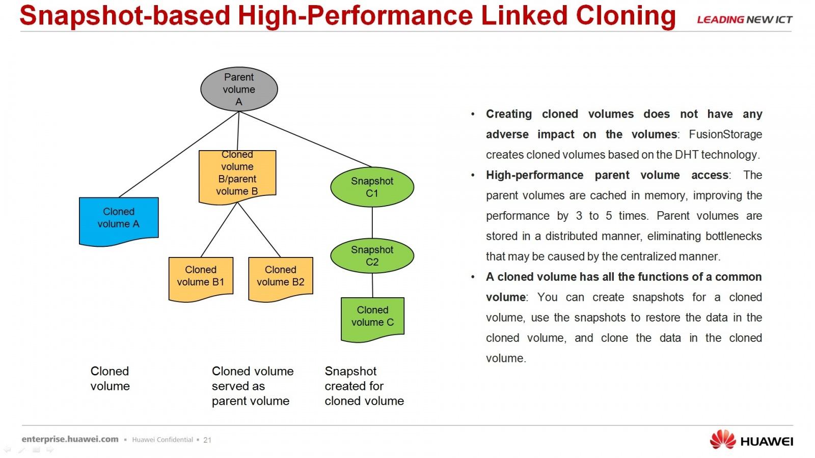 Гипер-конвергентное решение – FusionCube и FusionSphere Openstack для провайдера облачной услуги - 20