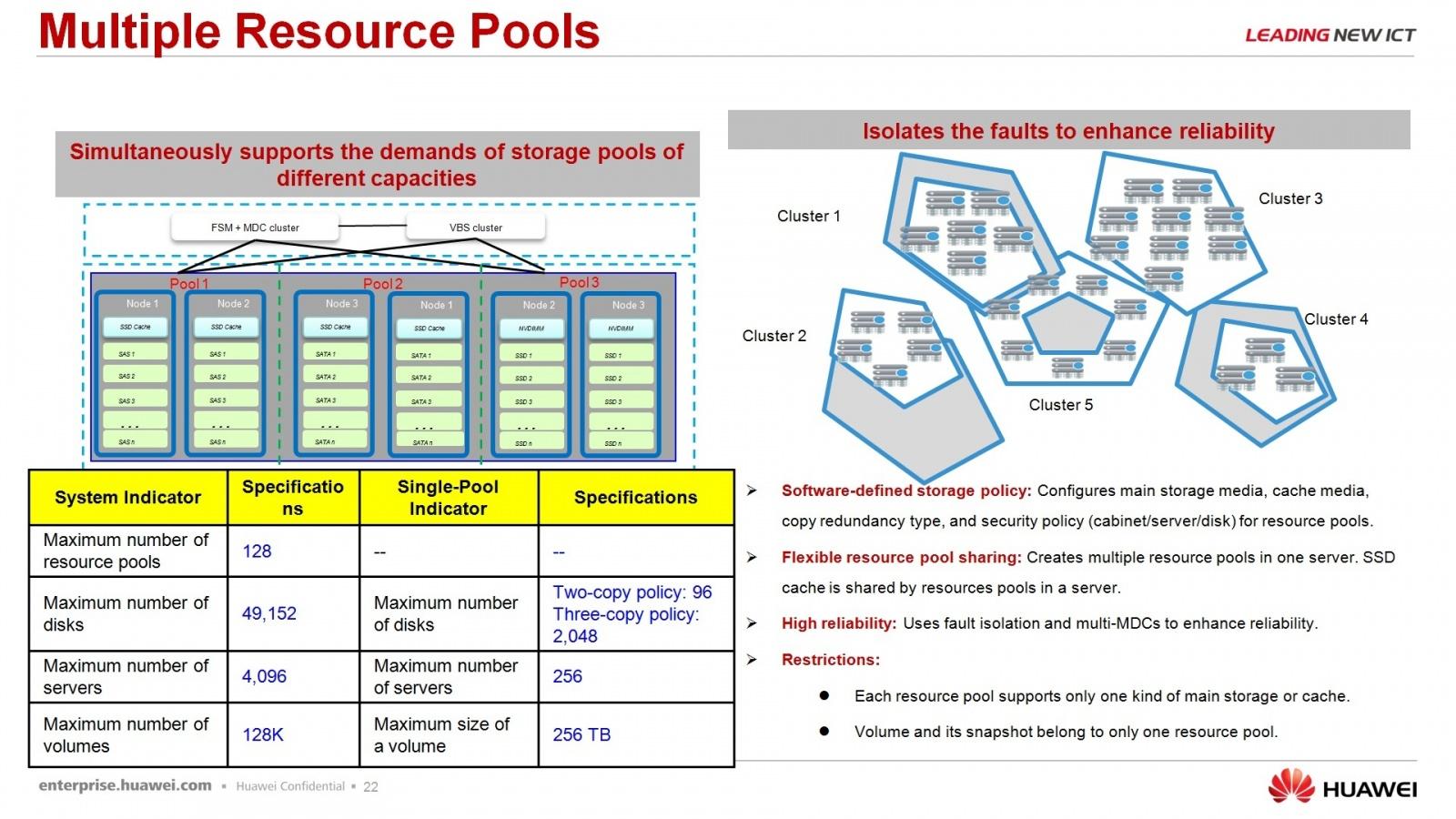 Гипер-конвергентное решение – FusionCube и FusionSphere Openstack для провайдера облачной услуги - 21