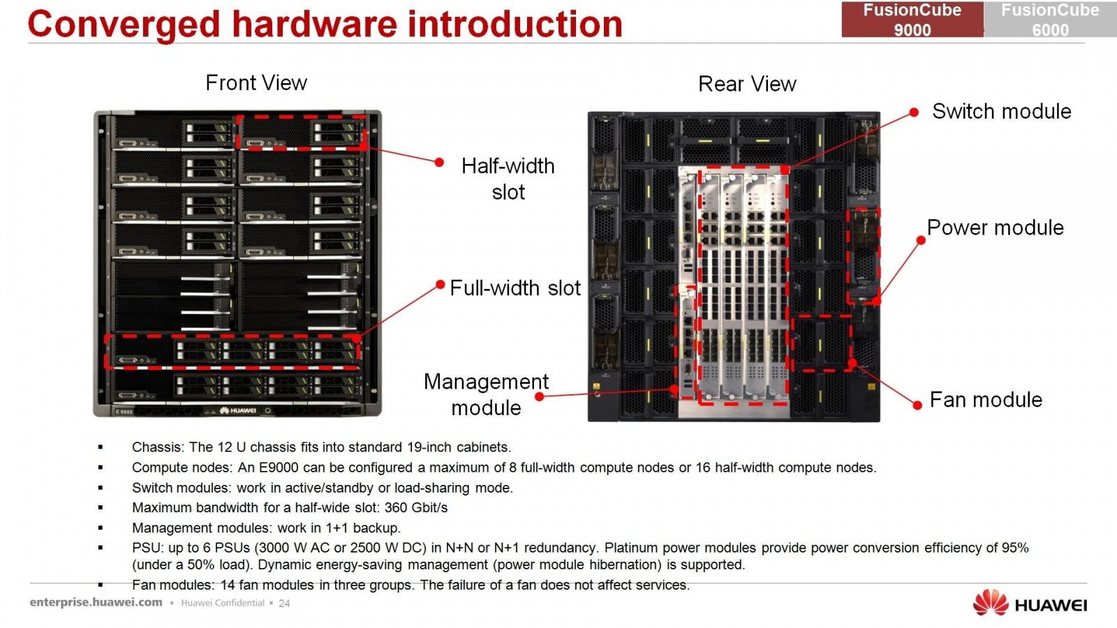 Гипер-конвергентное решение – FusionCube и FusionSphere Openstack для провайдера облачной услуги - 22