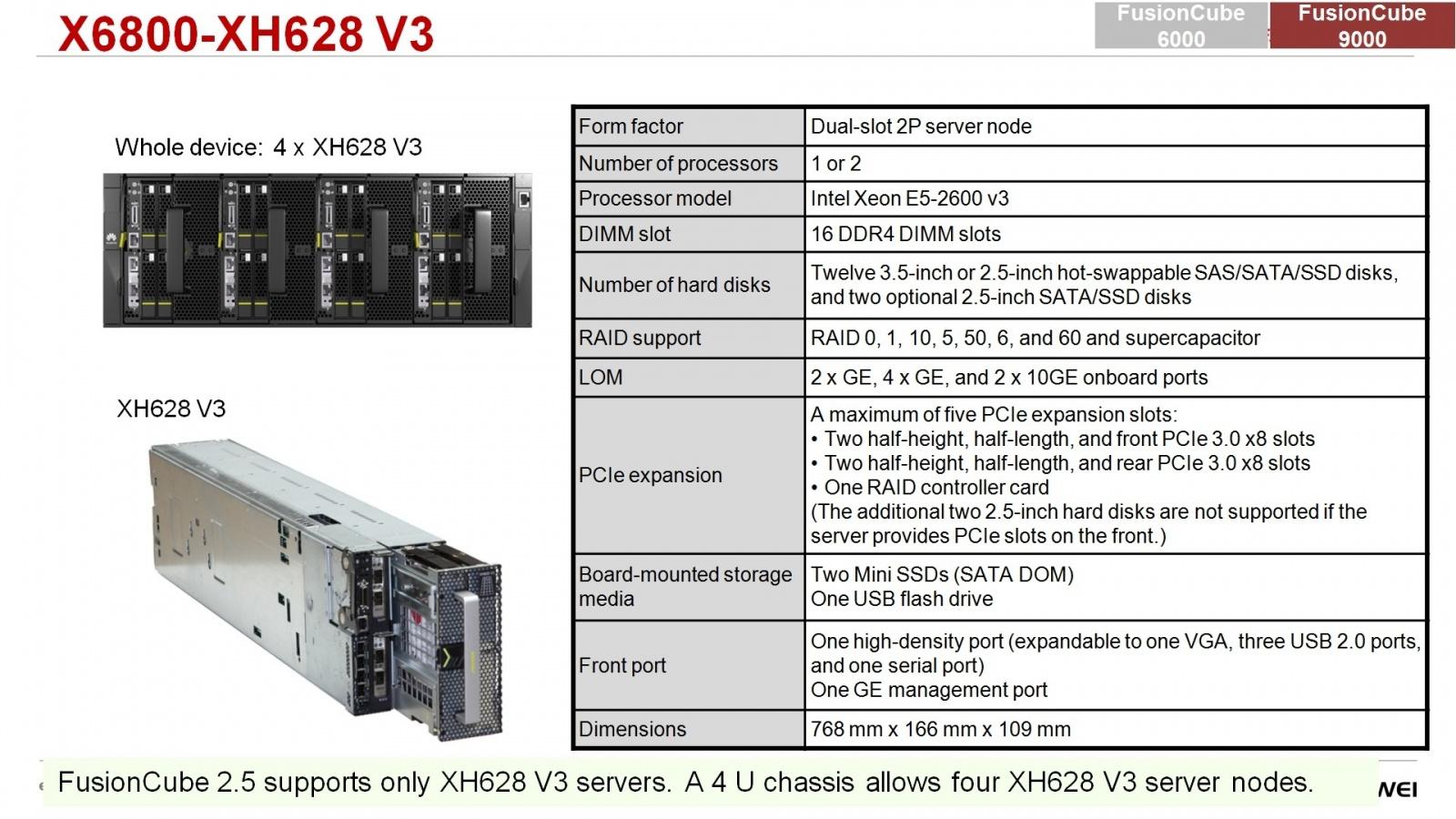 Гипер-конвергентное решение – FusionCube и FusionSphere Openstack для провайдера облачной услуги - 25