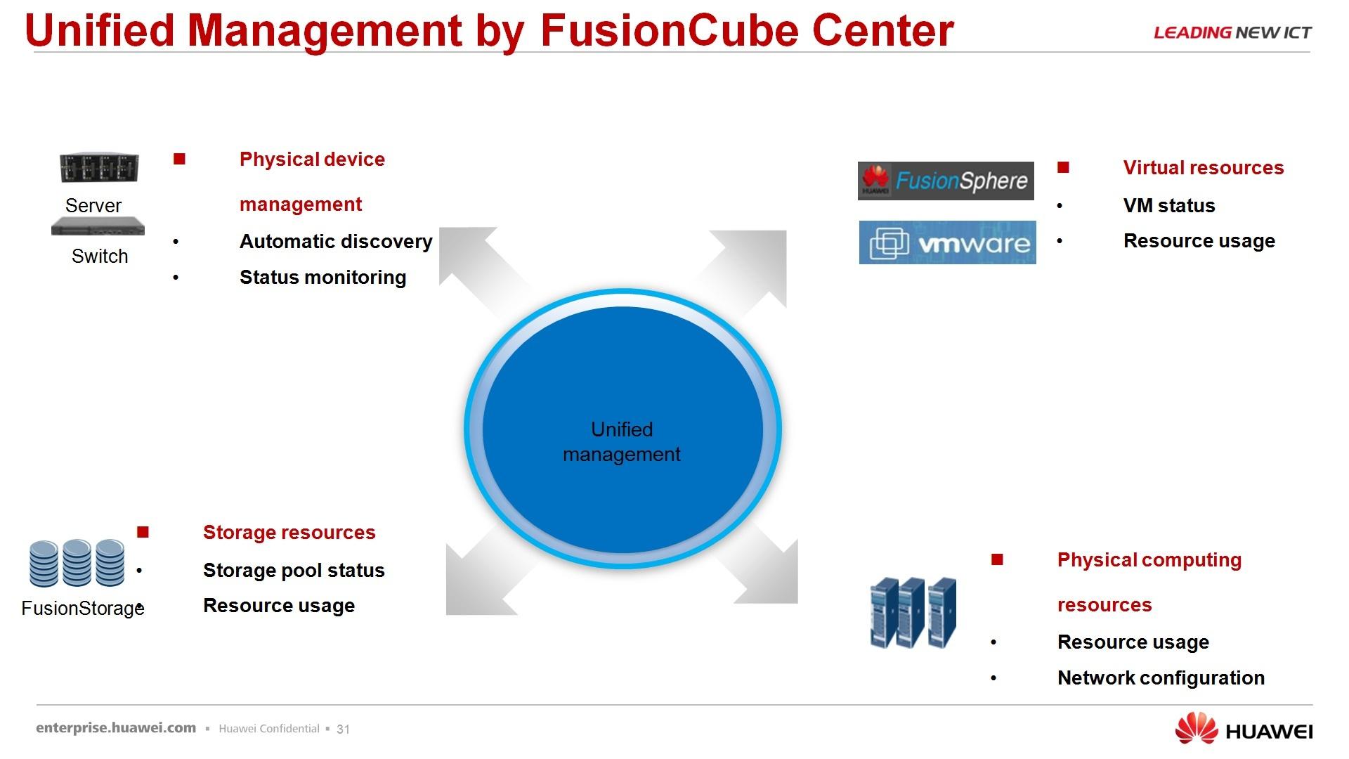 Гипер-конвергентное решение – FusionCube и FusionSphere Openstack для провайдера облачной услуги - 28
