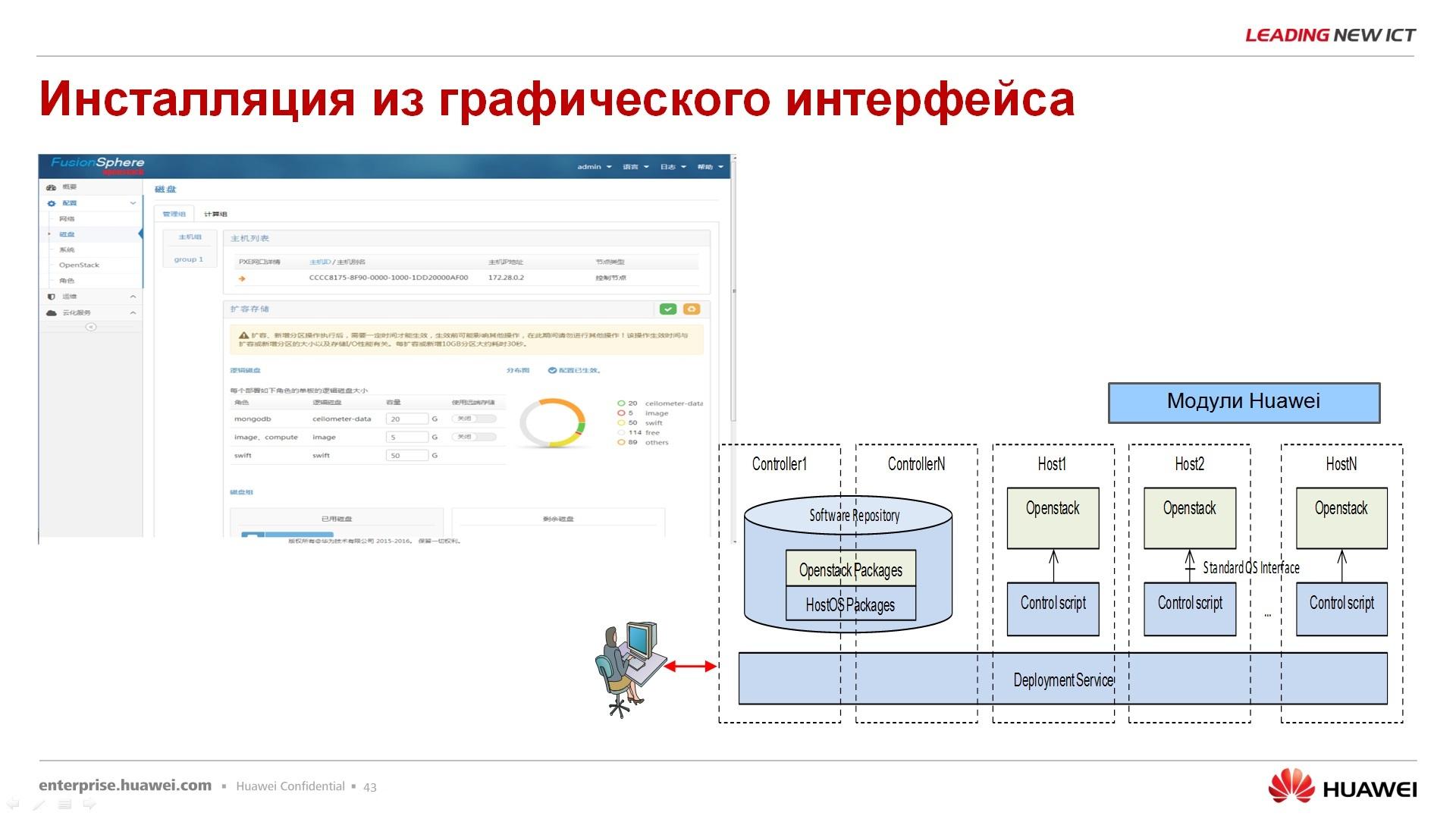 Гипер-конвергентное решение – FusionCube и FusionSphere Openstack для провайдера облачной услуги - 38