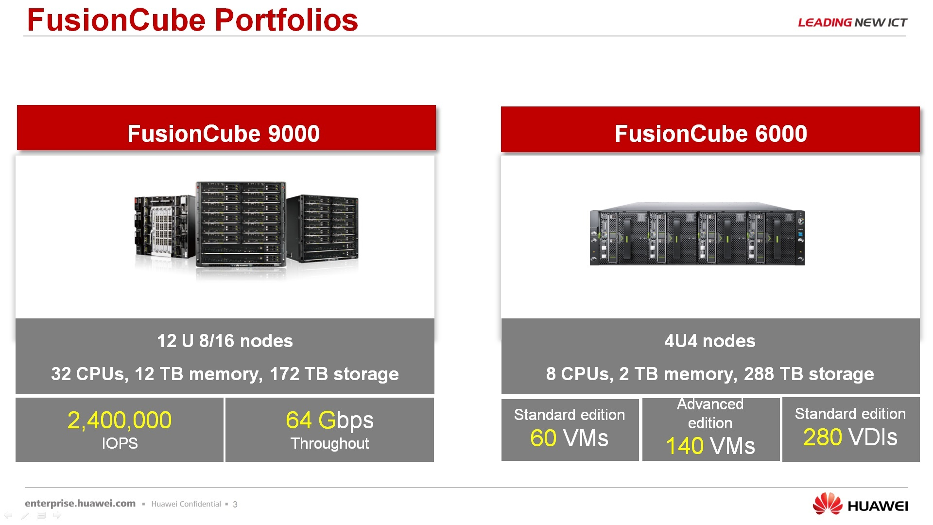 Гипер-конвергентное решение – FusionCube и FusionSphere Openstack для провайдера облачной услуги - 4
