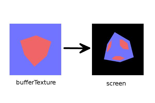 Рендер в текстуру с использованием Three.js - 2