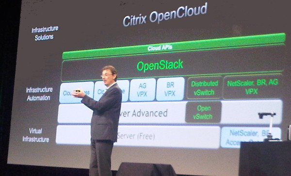 История Citrix и OpenStack - 1