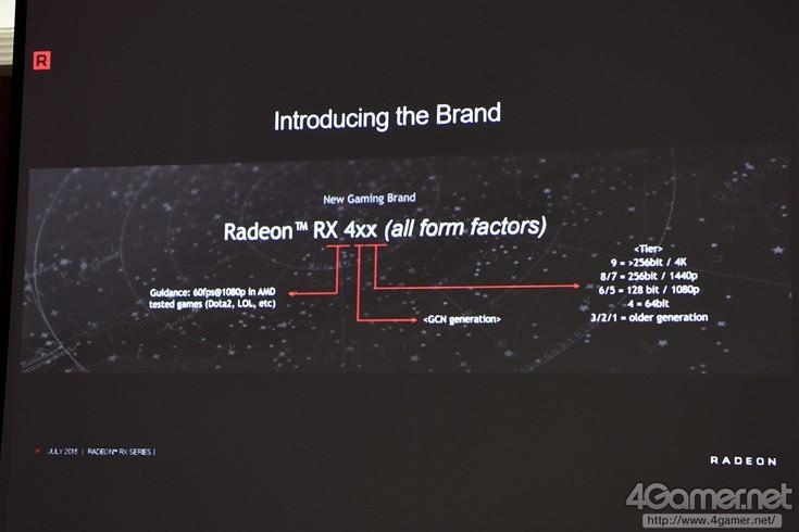 Видеокарты Radeon 430, 420 и 410 будут основаны на старых GPU