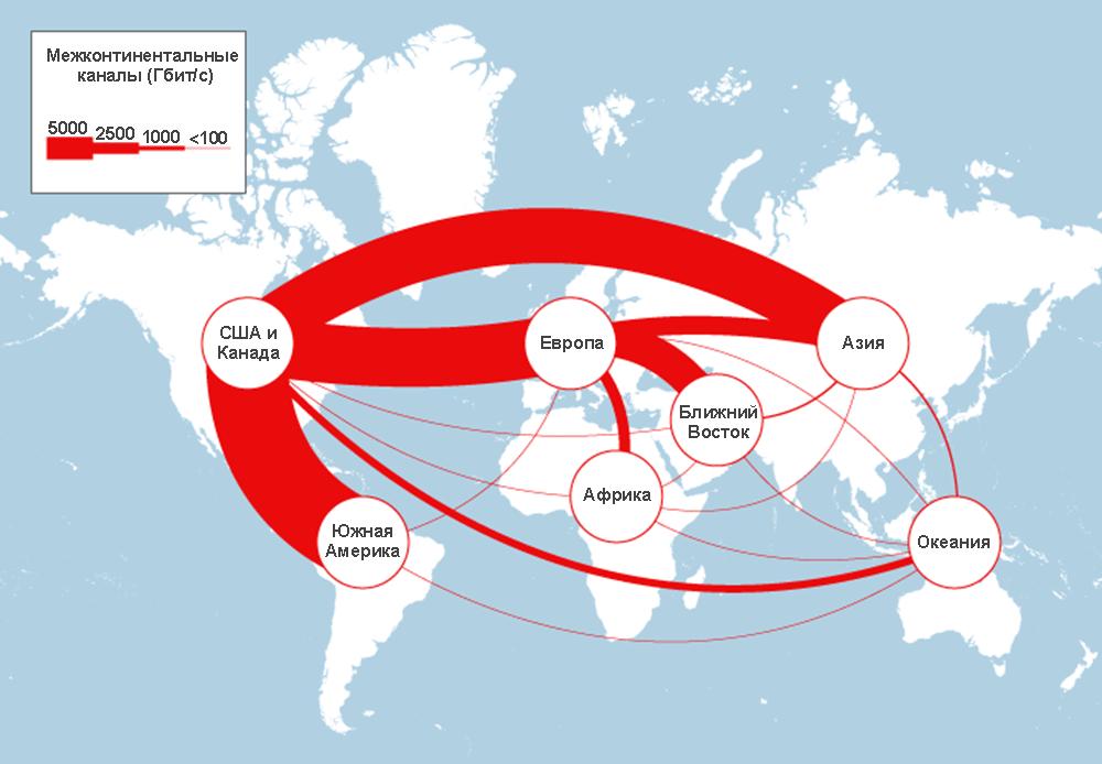 Кровеносная система мирового интернета - 2