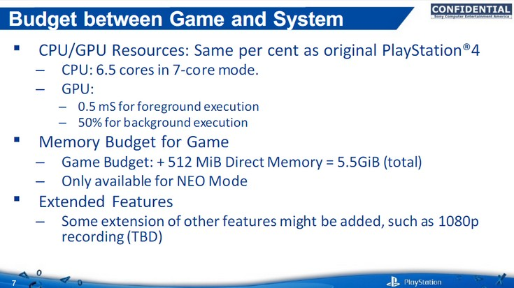 PS4 Neo, видимо, всё-таки получит GPU Polaris