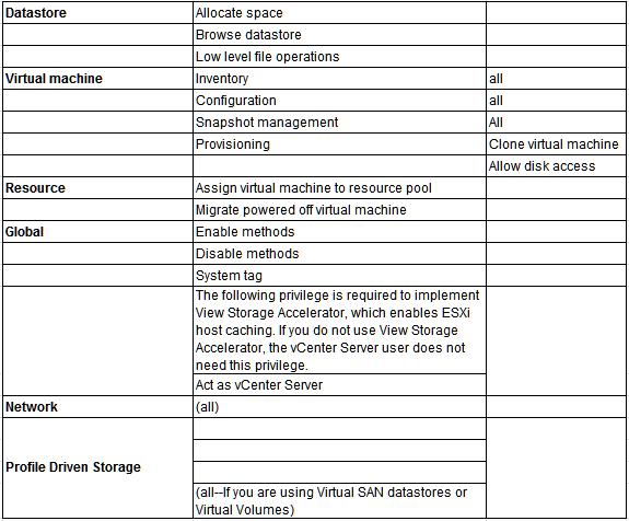 Экспресс-курс для подготовки к экзамену VMware Horizon View 6. Подготовка окружения для Horizon - 5