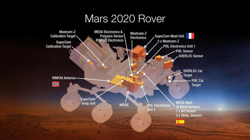 Новый марсоход NASA Mars 2020 займется поиском следов жизни на Красной планете - 2