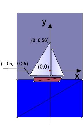 Изучаем OpenGL ES2 для Android Урок №2. Создание треугольников - 2