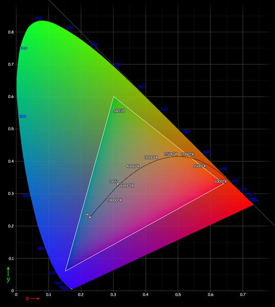 Улучшаем цвета в вебе (для эплофилов) - 5