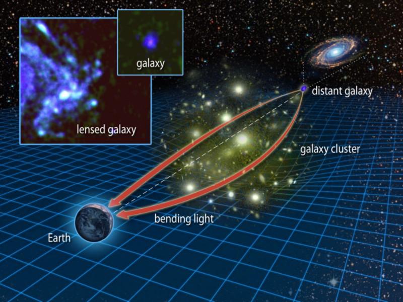 Спросите Итана №74: гравитационные волны - 5