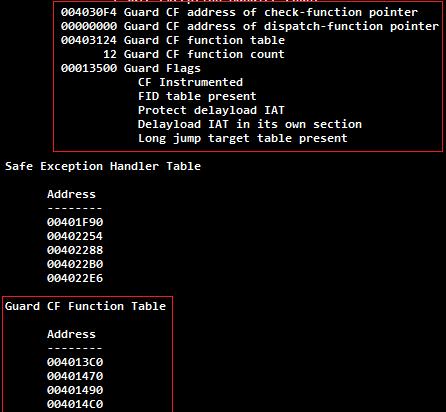 Control Flow Guard. Принцип работы и методы обхода на примере Adobe Flash Player - 3