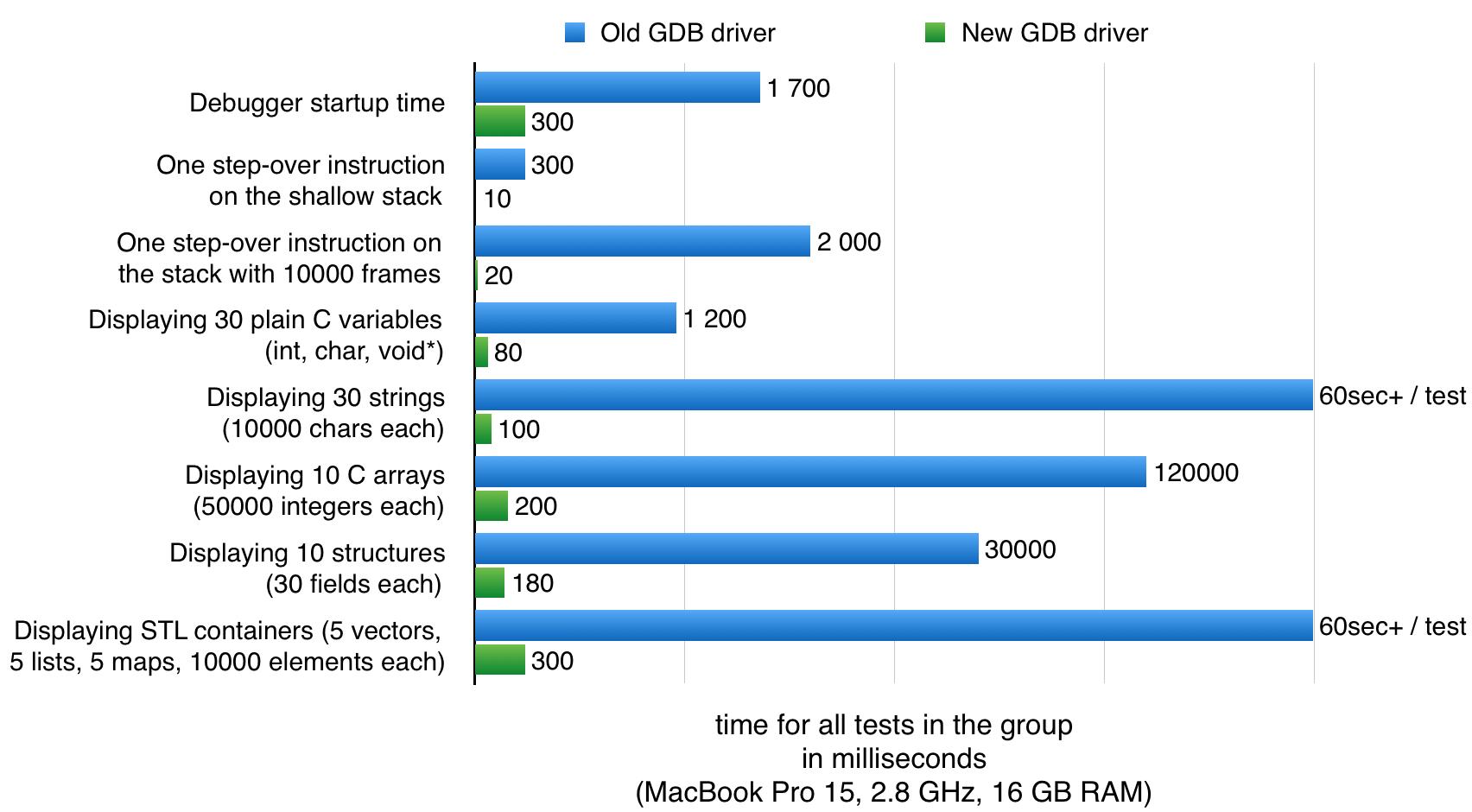 Релиз CLion 2016.2: удаленная отладка, поддержка формата Doxygen, новые возможности кодогенерации и многое другое - 2
