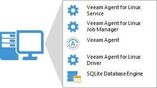 Знакомство с Veeam Agent for Linux - 2