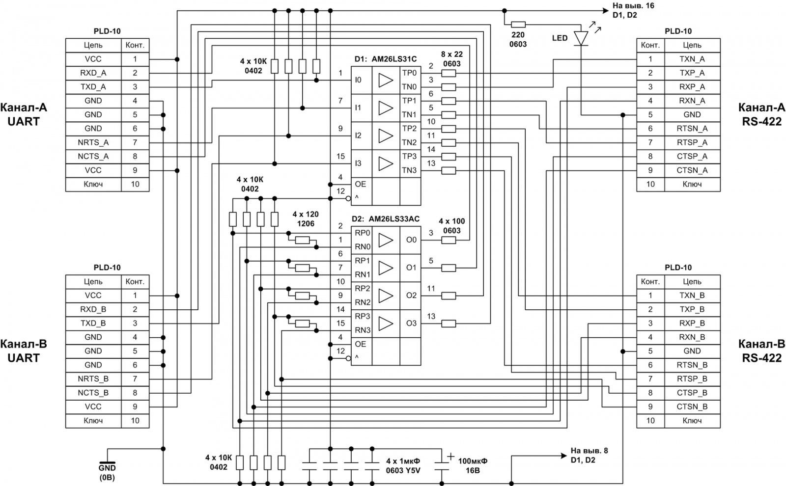 Адаптеры сопряжения RS-422 с поддержкой скоростей до 1Мбод для системной шины PCI - 19
